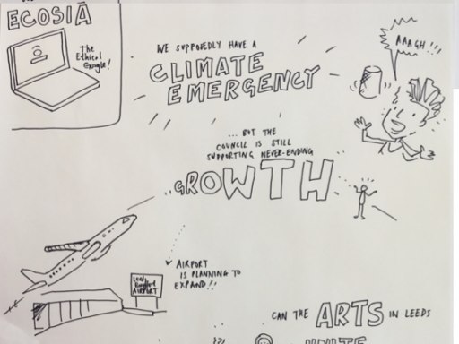 Illustration of a dicsussion about climate change. Key ideas include degrowth and carbon literacy.